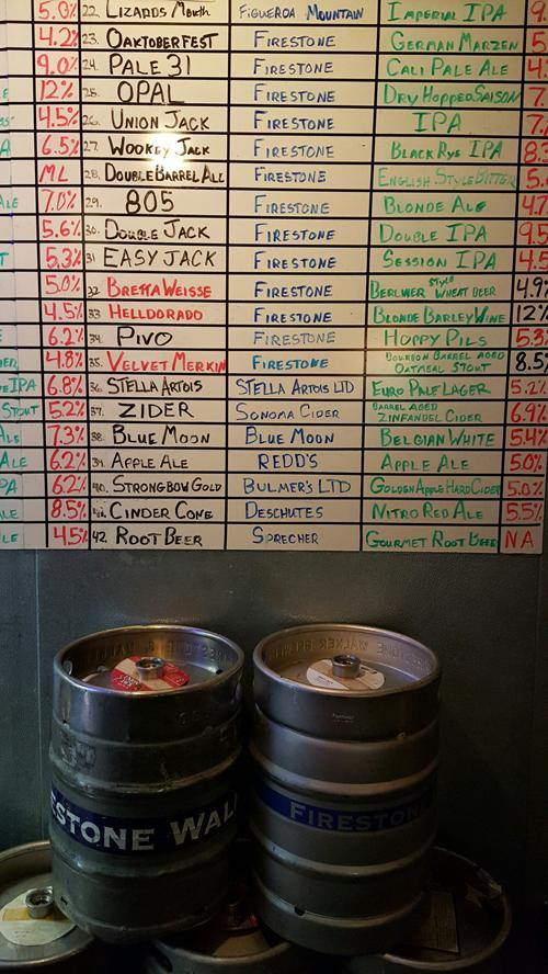 The Wicked Shamrock Beer Board